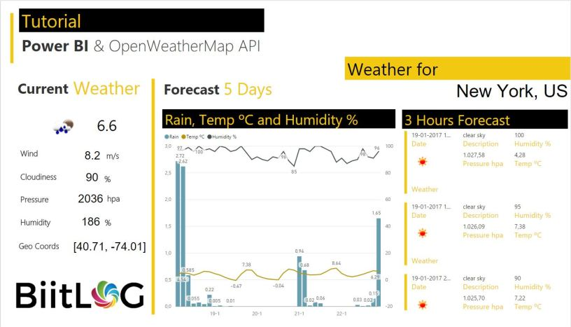 How to: Create a Weather Dashboard with Power BI and API